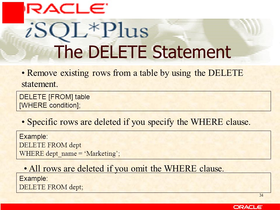 34 The DELETE Statement DELETE [FROM] table [WHERE condition]; Remove existing rows from a table by using the DELETE statement.