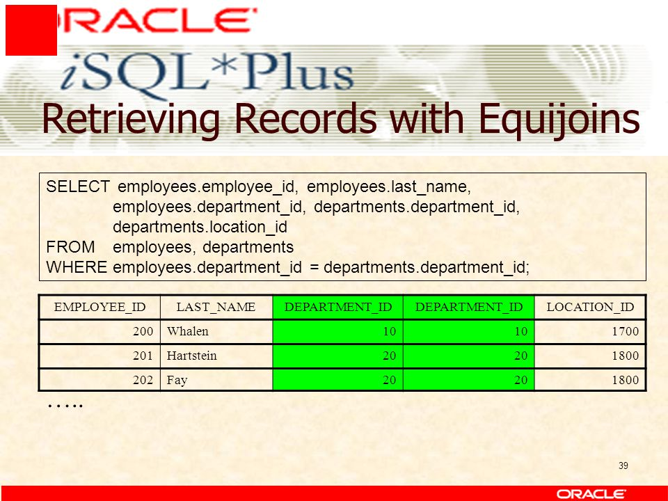 39 Retrieving Records with Equijoins SELECT employees.employee_id, employees.last_name, employees.department_id, departments.department_id, departments.location_id FROMemployees, departments WHEREemployees.department_id = departments.department_id; EMPLOYEE_IDLAST_NAMEDEPARTMENT_ID LOCATION_ID 200Whalen10 1700 201Hartstein20 1800 202Fay20 1800 …..