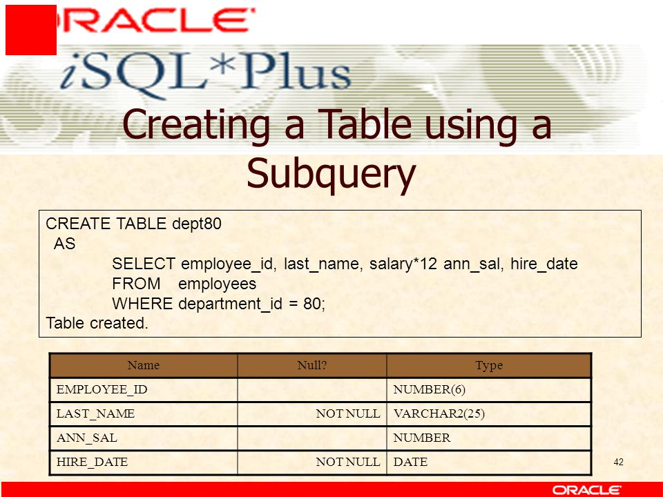 42 Creating a Table using a Subquery CREATE TABLE dept80 AS SELECT employee_id, last_name, salary*12 ann_sal, hire_date FROMemployees WHEREdepartment_