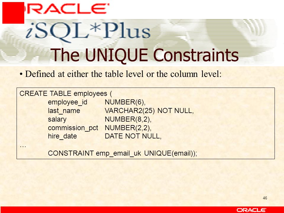 46 The UNIQUE Constraints CREATE TABLE employees ( employee_idNUMBER(6), last_nameVARCHAR2(25) NOT NULL, salaryNUMBER(8,2), commission_pctNUMBER(2,2), hire_dateDATE NOT NULL, … CONSTRAINT emp_email_uk UNIQUE(email)); Defined at either the table level or the column level: