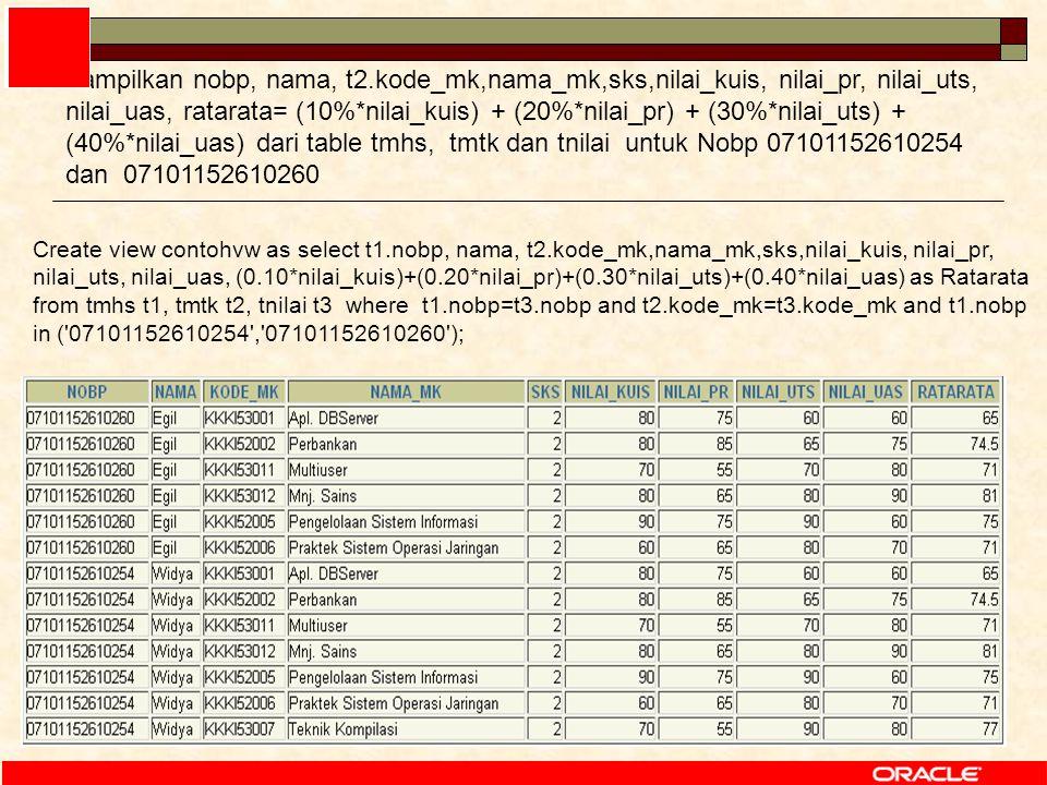 55 Create view contohvw as select t1.nobp, nama, t2.kode_mk,nama_mk,sks,nilai_kuis, nilai_pr, nilai_uts, nilai_uas, (0.10*nilai_kuis)+(0.20*nilai_pr)+