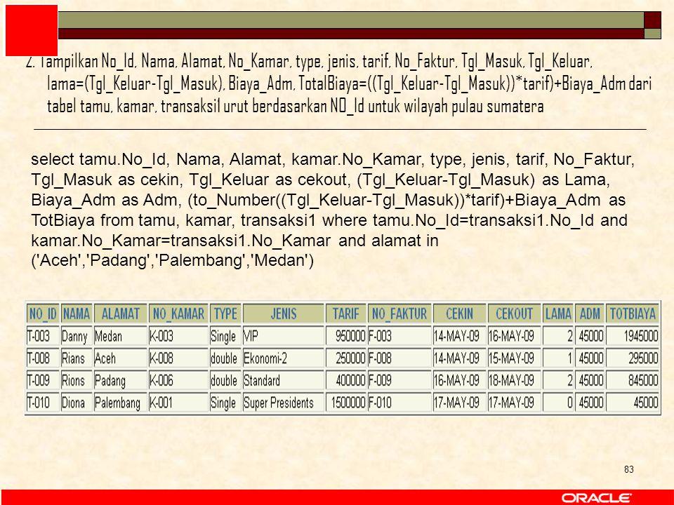 83 select tamu.No_Id, Nama, Alamat, kamar.No_Kamar, type, jenis, tarif, No_Faktur, Tgl_Masuk as cekin, Tgl_Keluar as cekout, (Tgl_Keluar-Tgl_Masuk) as Lama, Biaya_Adm as Adm, (to_Number((Tgl_Keluar-Tgl_Masuk))*tarif)+Biaya_Adm as TotBiaya from tamu, kamar, transaksi1 where tamu.No_Id=transaksi1.No_Id and kamar.No_Kamar=transaksi1.No_Kamar and alamat in ( Aceh , Padang , Palembang , Medan ) 2.