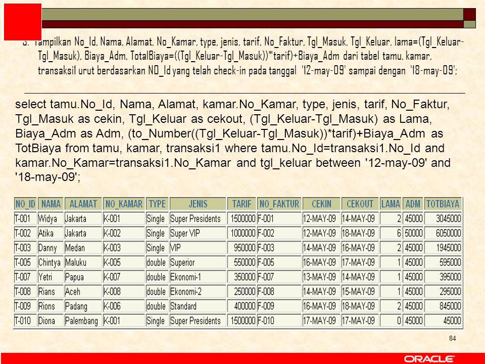 84 select tamu.No_Id, Nama, Alamat, kamar.No_Kamar, type, jenis, tarif, No_Faktur, Tgl_Masuk as cekin, Tgl_Keluar as cekout, (Tgl_Keluar-Tgl_Masuk) as Lama, Biaya_Adm as Adm, (to_Number((Tgl_Keluar-Tgl_Masuk))*tarif)+Biaya_Adm as TotBiaya from tamu, kamar, transaksi1 where tamu.No_Id=transaksi1.No_Id and kamar.No_Kamar=transaksi1.No_Kamar and tgl_keluar between 12-may-09 and 18-may-09 ; 3.