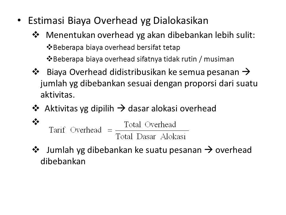 Estimasi Biaya Overhead yg Dialokasikan  Menentukan overhead yg akan dibebankan lebih sulit:  Beberapa biaya overhead bersifat tetap  Beberapa biay