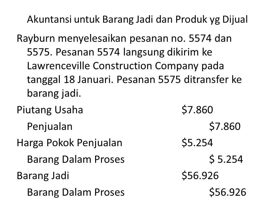 Akuntansi untuk Barang Jadi dan Produk yg Dijual Rayburn menyelesaikan pesanan no. 5574 dan 5575. Pesanan 5574 langsung dikirim ke Lawrenceville Const