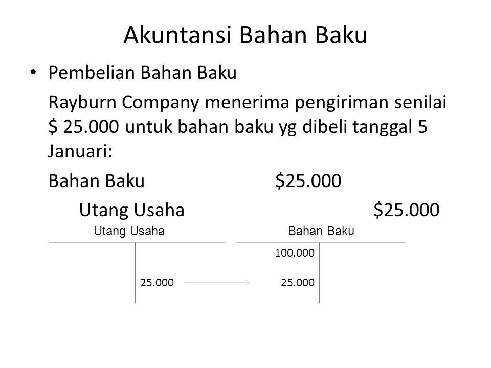 Akuntansi Bahan Baku Pembelian Bahan Baku Rayburn Company menerima pengiriman senilai $ 25.000 untuk bahan baku yg dibeli tanggal 5 Januari: Bahan Bak