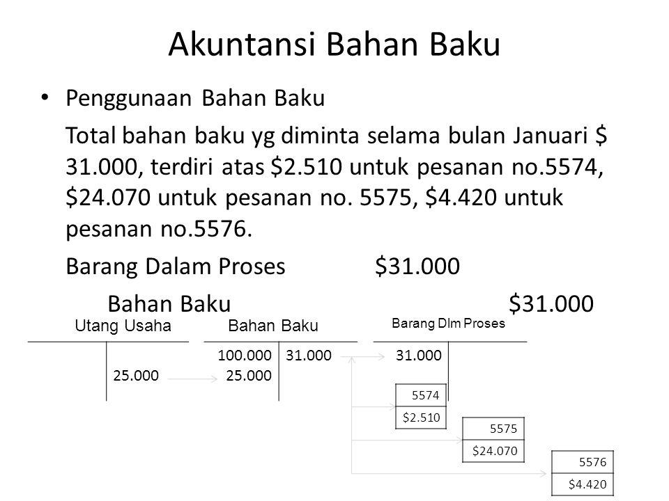 Penggunaan Bahan Baku (lanjutan) Perlengkapan senilai $ 6.000 dikeluarkan dari gudang selama bulan Januari Pengendali Overhead Pabrik$ 6.000 Bahan Baku$6.000 25.000 100.000 25.000 6.000 31.000 Utang UsahaBahan Baku 31.000 Barang Dlm Proses 5574 $2.510 5575 $24.070 5576 $4.420 6.000 Pengendali Overhead Pabrik