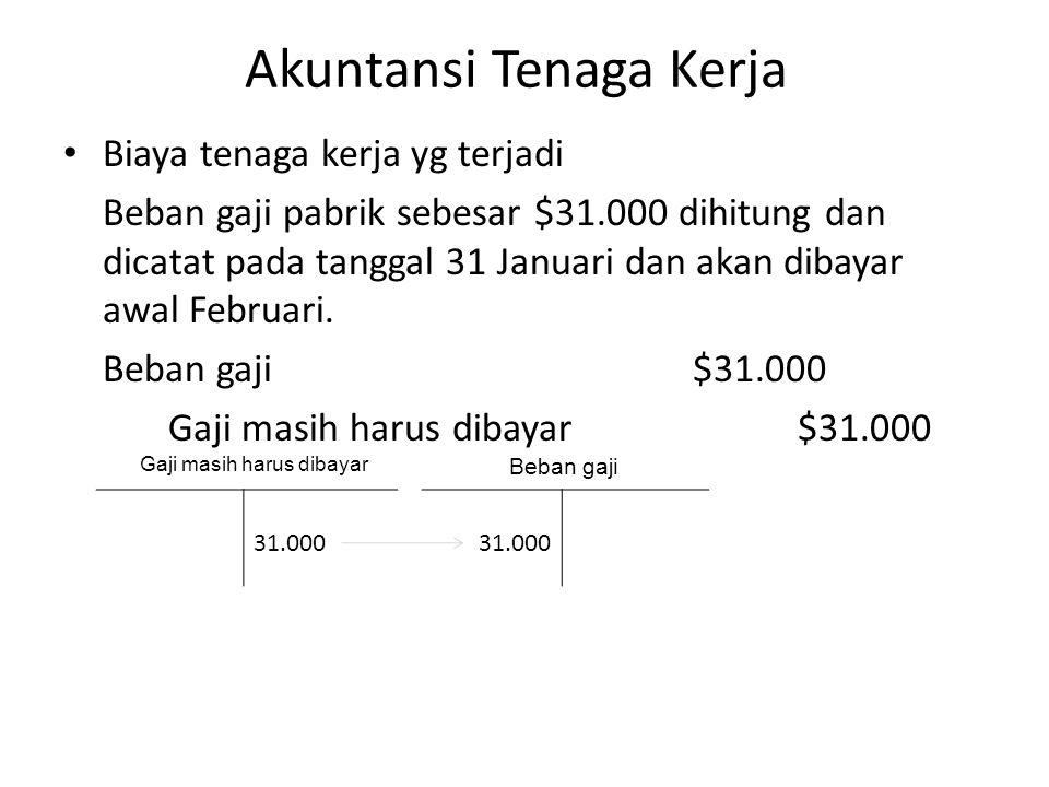 Akuntansi Tenaga Kerja Biaya tenaga kerja yg terjadi Beban gaji pabrik sebesar $31.000 dihitung dan dicatat pada tanggal 31 Januari dan akan dibayar a