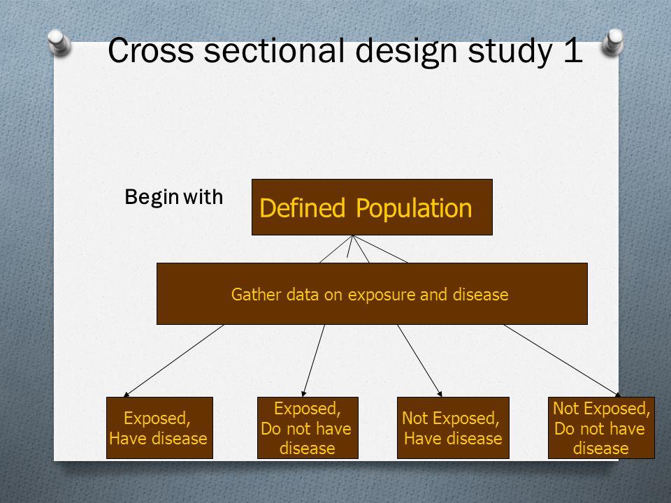 Observational Study E E DZ - Cross-Sectional Study Study Design Exercise
