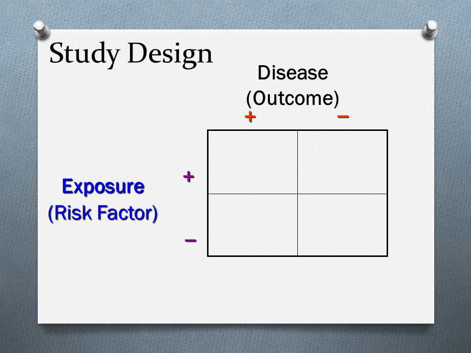 Defined Population Gather data on exposure and disease Exposed, Have disease Exposed, Do not have disease Not Exposed, Have disease Not Exposed, Do not have disease Begin with Cross sectional design study 1
