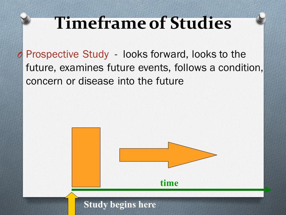Berdasarkan bingkai waktu (outcome dgn mulainya penelitian)