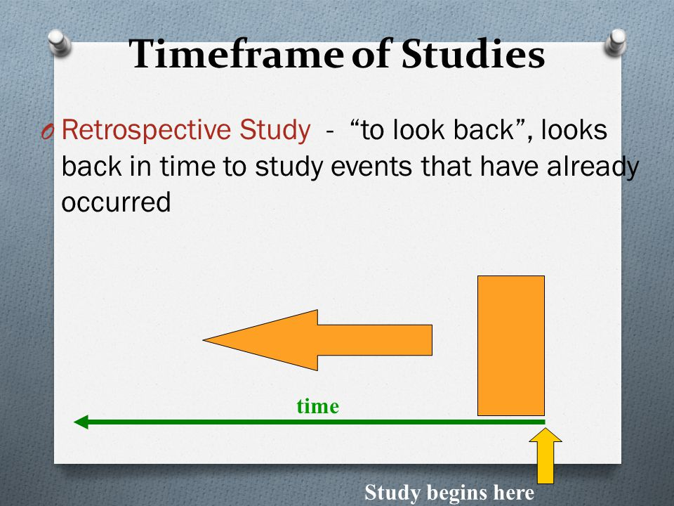 Timeframe of Studies O Prospective Study - looks forward, looks to the future, examines future events, follows a condition, concern or disease into the future time Study begins here