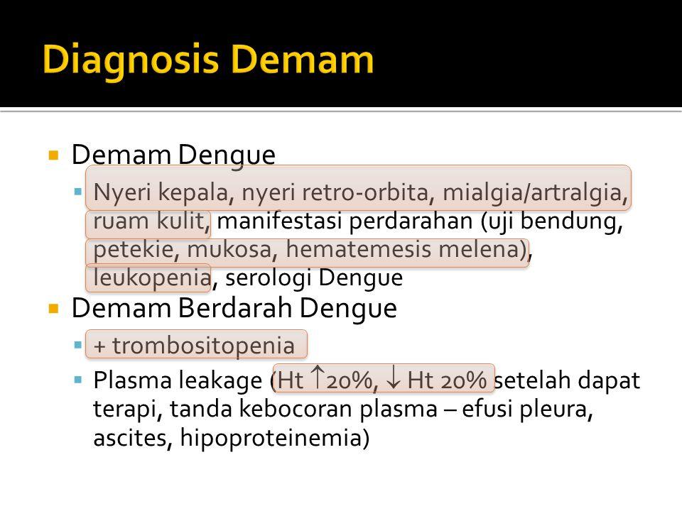  Demam Dengue  Nyeri kepala, nyeri retro-orbita, mialgia/artralgia, ruam kulit, manifestasi perdarahan (uji bendung, petekie, mukosa, hematemesis me