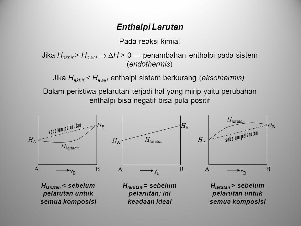 Pada reaksi kimia: Jika H akhir > H awal   H > 0  penambahan enthalpi pada sistem (endothermis) Jika H akhir < H awal enthalpi sistem berkurang (ek