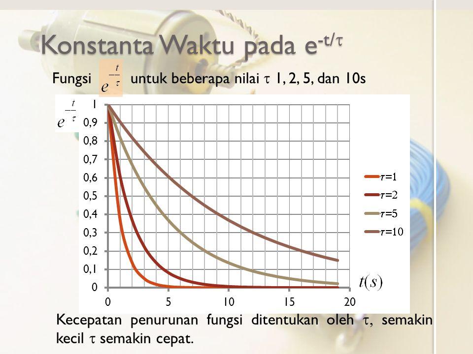 Konstanta Waktu pada e -t/  Fungsi untuk beberapa nilai  1, 2, 5, dan 10s Kecepatan penurunan fungsi ditentukan oleh  semakin kecil  semakin cepa
