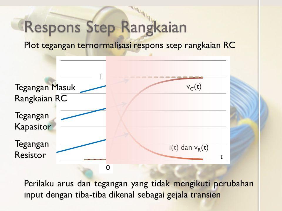 Respons Step Rangkaian 1 0 t i(t) dan v R (t) v C (t) Plot tegangan ternormalisasi respons step rangkaian RC Perilaku arus dan tegangan yang tidak men