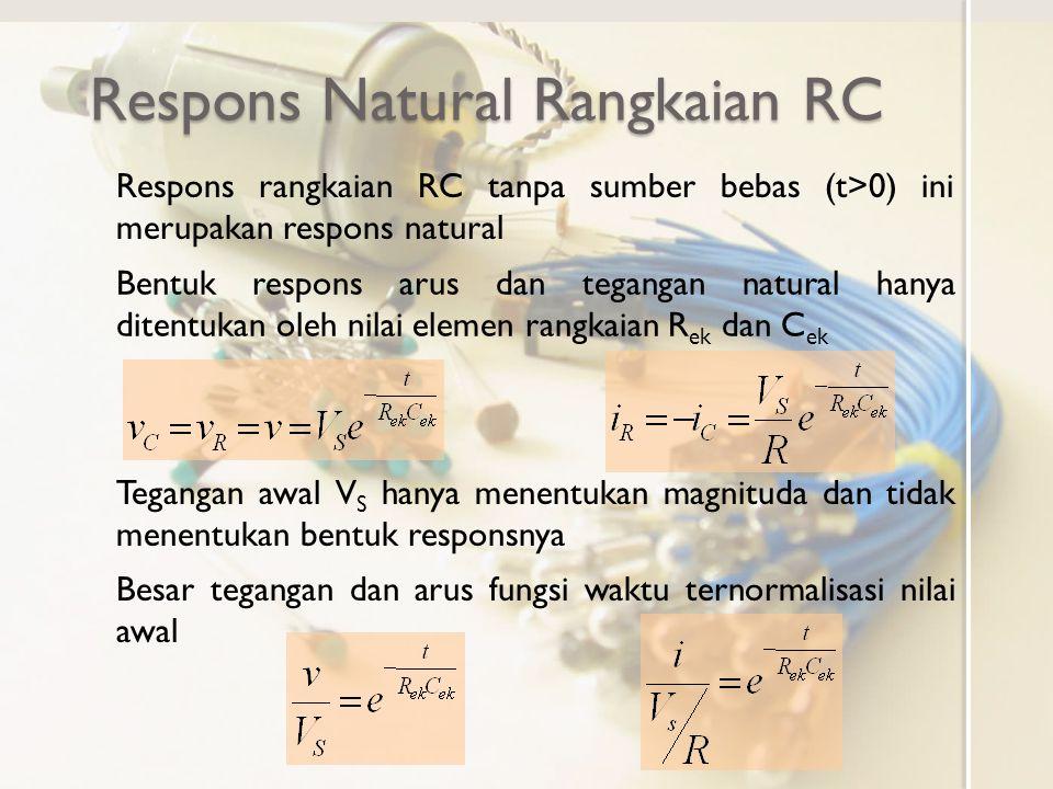 Respons Natural Rangkaian RC Respons rangkaian RC tanpa sumber bebas (t>0) ini merupakan respons natural Bentuk respons arus dan tegangan natural hany