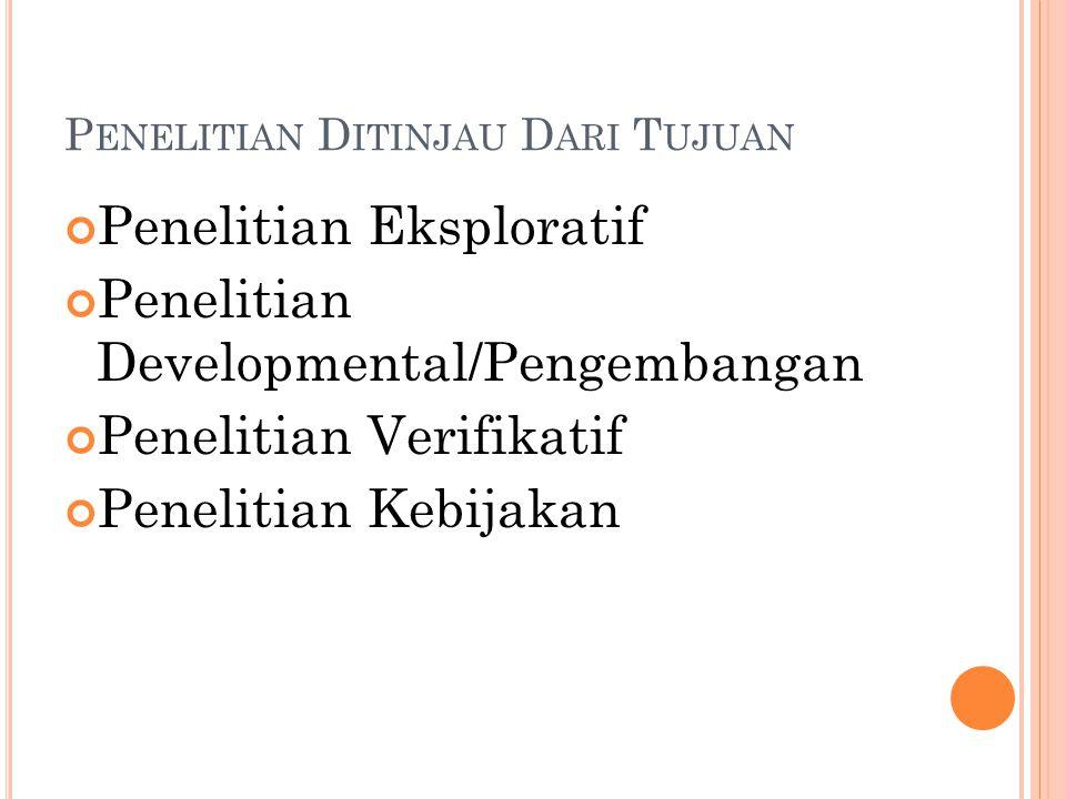 P ENELITIAN D ITINJAU D ARI T UJUAN Penelitian Eksploratif Penelitian Developmental/Pengembangan Penelitian Verifikatif Penelitian Kebijakan