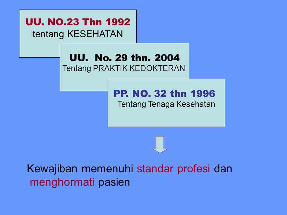 UU. NO.23 Thn 1992 tentang KESEHATAN UU. No. 29 thn. 2004 Tentang PRAKTIK KEDOKTERAN PP. NO. 32 thn 1996 Tentang Tenaga Kesehatan Kewajiban memenuhi s