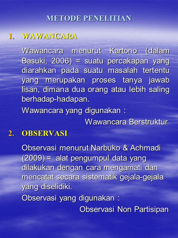 METODE PENELITIAN 1.WAWANCARA Wawancara menurut Kartono (dalam Basuki, 2006) = suatu percakapan yang diarahkan pada suatu masalah tertentu yang merupa