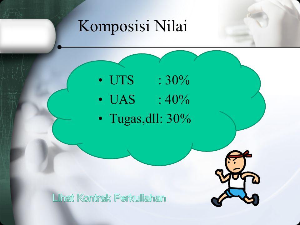 Komposisi Nilai UTS: 30% UAS: 40% Tugas,dll: 30%