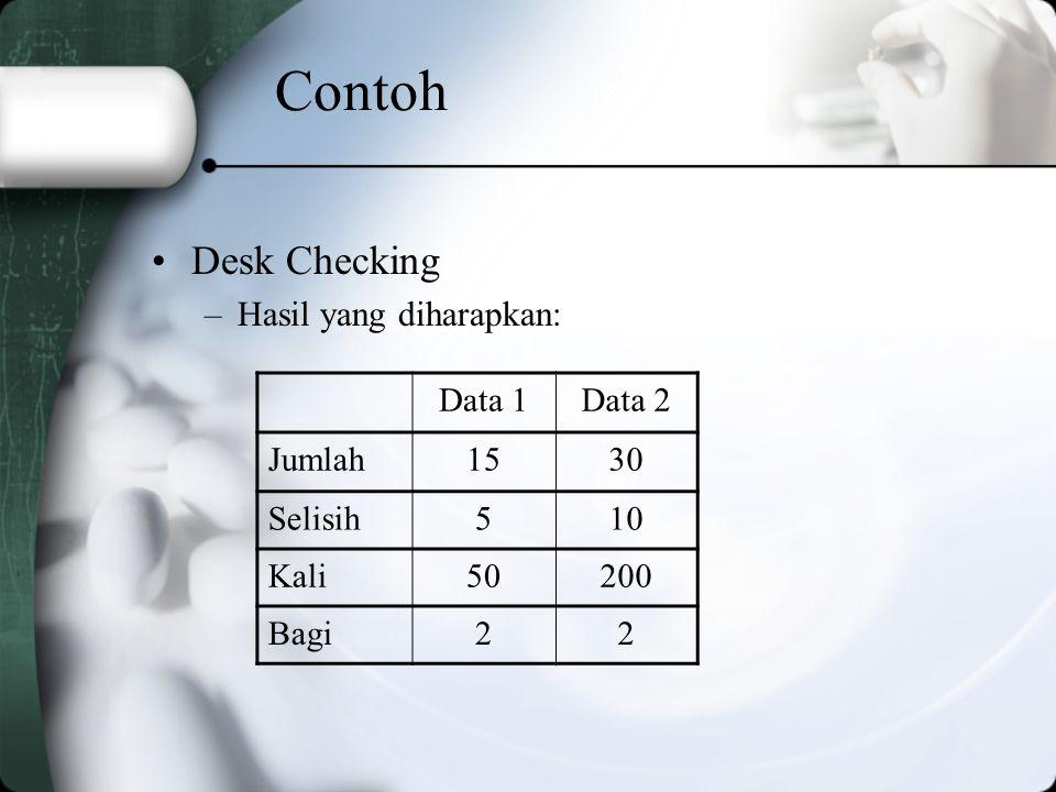 Contoh Desk Checking –Hasil yang diharapkan: Data 1Data 2 Jumlah1530 Selisih510 Kali50200 Bagi22