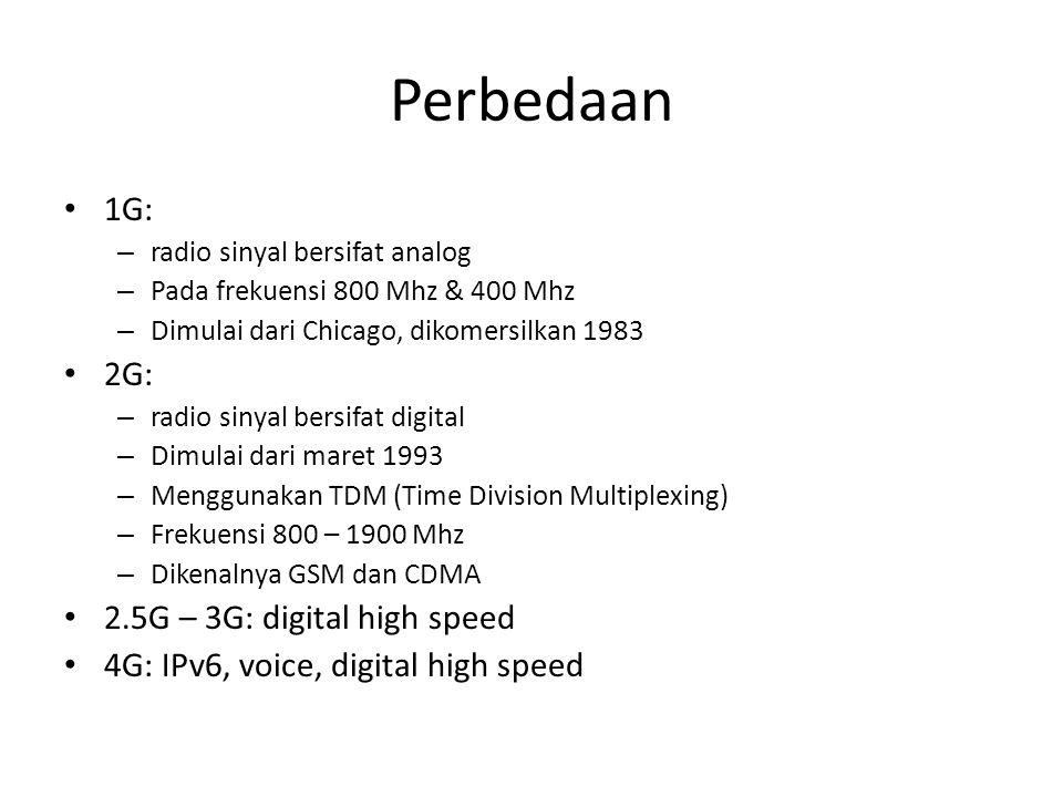 Perbedaan 1G: – radio sinyal bersifat analog – Pada frekuensi 800 Mhz & 400 Mhz – Dimulai dari Chicago, dikomersilkan 1983 2G: – radio sinyal bersifat