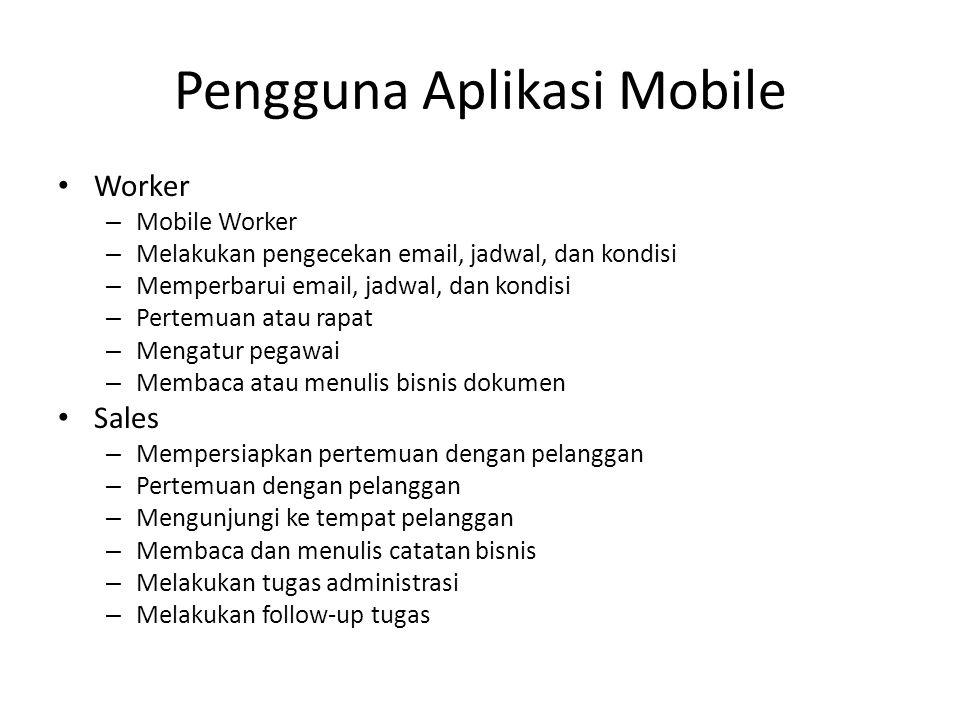 Pengguna Aplikasi Mobile Worker – Mobile Worker – Melakukan pengecekan email, jadwal, dan kondisi – Memperbarui email, jadwal, dan kondisi – Pertemuan