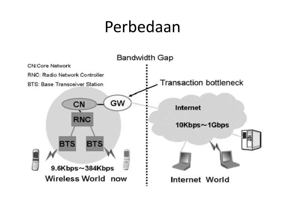 GSM Coverage XL Area Indosat Telkomsel