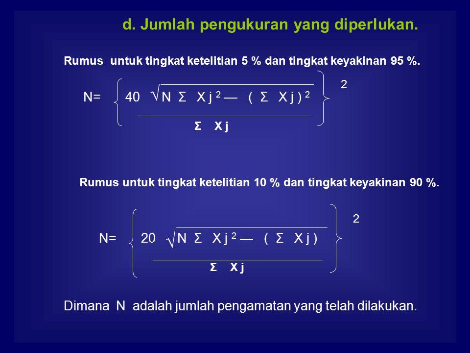 Rumus untuk tingkat ketelitian 5 % dan tingkat keyakinan 95 %. Dimana N adalah jumlah pengamatan yang telah dilakukan. N= 40 N Σ X j 2 — ( Σ X j ) 2 Σ