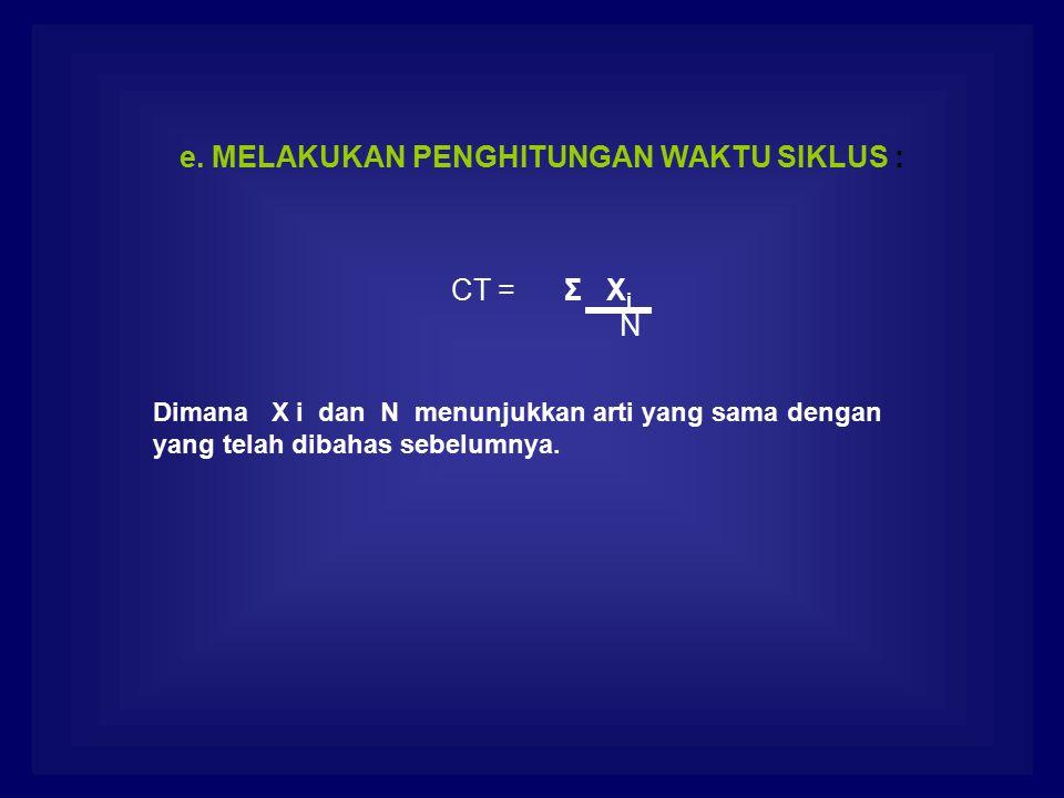 e. MELAKUKAN PENGHITUNGAN WAKTU SIKLUS : CT = Σ X i N Dimana X i dan N menunjukkan arti yang sama dengan yang telah dibahas sebelumnya.
