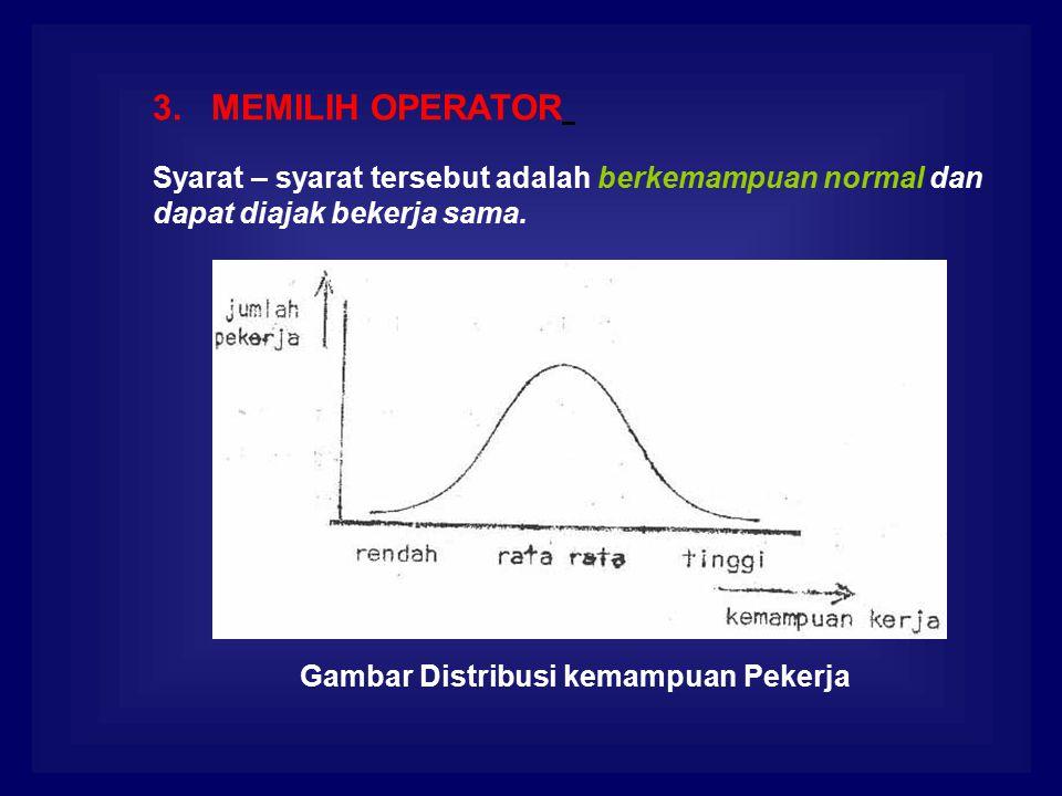 3. MEMILIH OPERATOR Syarat – syarat tersebut adalah berkemampuan normal dan dapat diajak bekerja sama. Gambar Distribusi kemampuan Pekerja