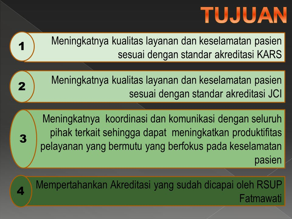 Pelindung Penasehat KetuaSekretariat Wali Ka Pokja Anggota