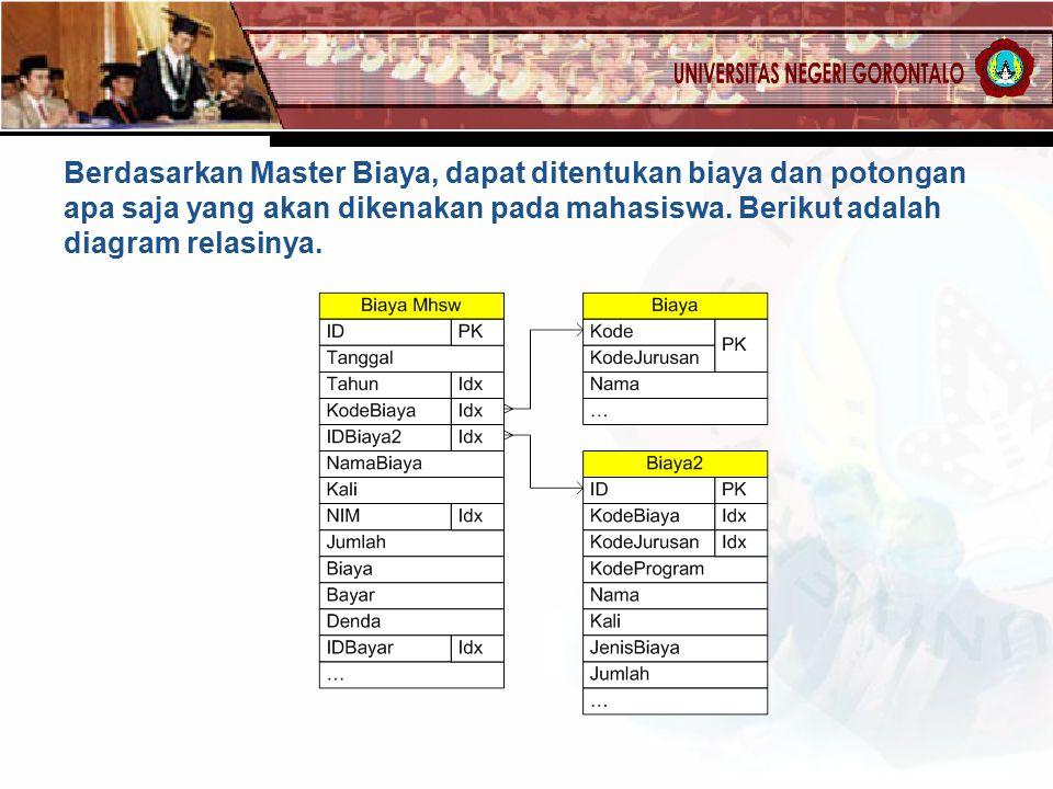 Berdasarkan Master Biaya, dapat ditentukan biaya dan potongan apa saja yang akan dikenakan pada mahasiswa. Berikut adalah diagram relasinya.