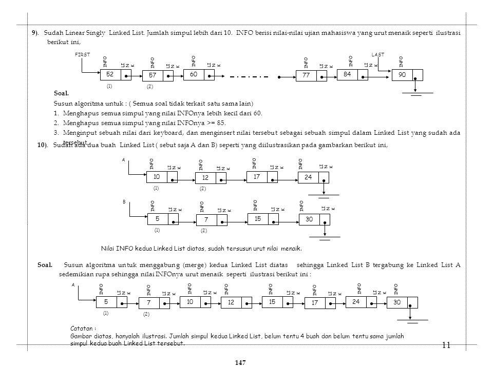 11 Soal. Susun algoritma untuk menggabung (merge) kedua Linked List diatas sehingga Linked List B tergabung ke Linked List A sedemikian rupa sehingga