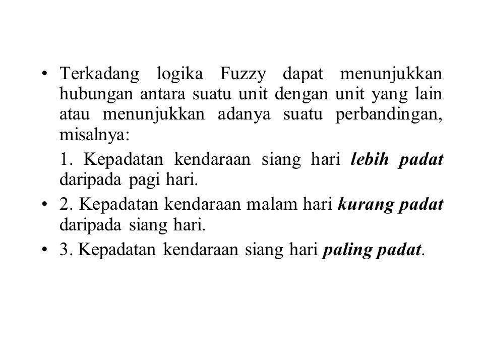 Ungkapan-ungkapan yang berbasis logika fuzzy seperti di atas memiliki makna kabur, ketidakjelasan, atau ambiguity, sehinga secara makna kata logika fuzzy ini dapat disebut sebagai logika kabur.