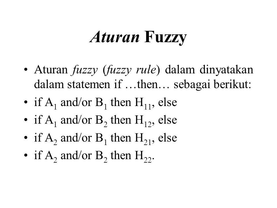 Aturan Fuzzy Aturan fuzzy (fuzzy rule) dalam dinyatakan dalam statemen if …then… sebagai berikut: if A 1 and/or B 1 then H 11, else if A 1 and/or B 2 then H 12, else if A 2 and/or B 1 then H 21, else if A 2 and/or B 2 then H 22.