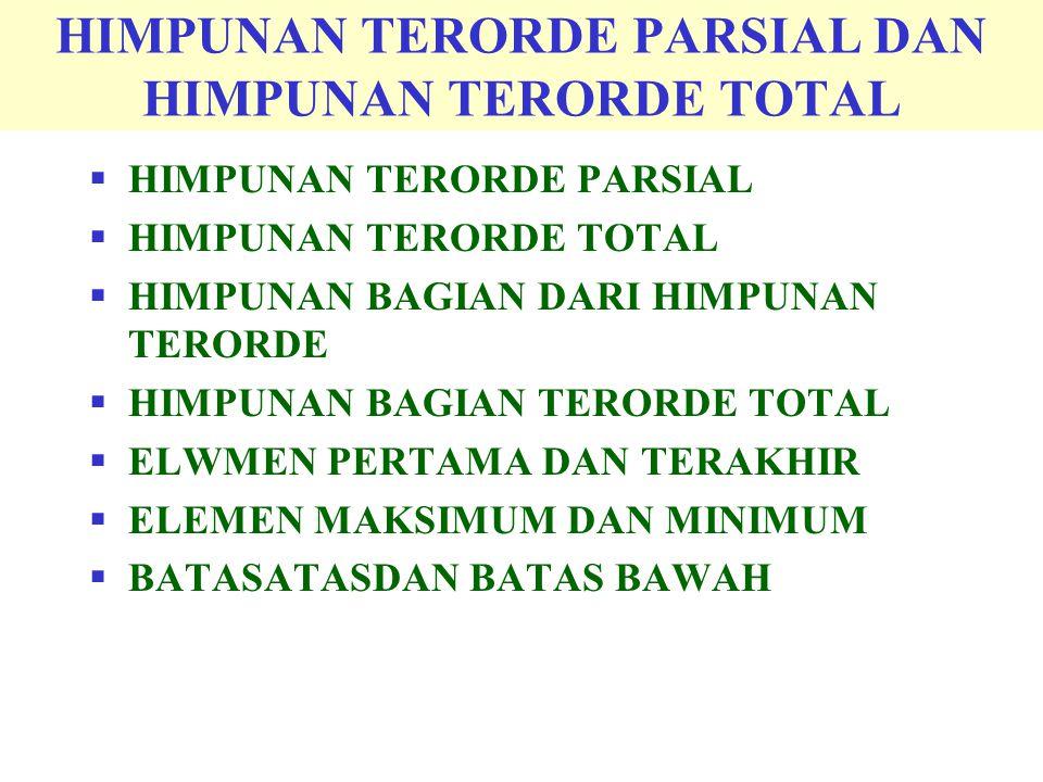 HIMPUNAN TERORDE PARSIAL DAN HIMPUNAN TERORDE TOTAL  HIMPUNAN TERORDE PARSIAL  HIMPUNAN TERORDE TOTAL  HIMPUNAN BAGIAN DARI HIMPUNAN TERORDE  HIMP