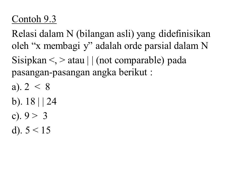 """Contoh 9.3 Relasi dalam N (bilangan asli) yang didefinisikan oleh """"x membagi y"""" adalah orde parsial dalam N Sisipkan atau   (not comparable) pada pa"""