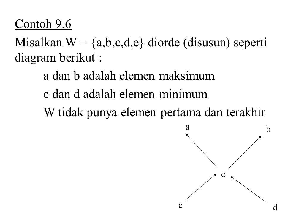 Contoh 9.6 Misalkan W = {a,b,c,d,e} diorde (disusun) seperti diagram berikut : a dan b adalah elemen maksimum c dan d adalah elemen minimum W tidak pu