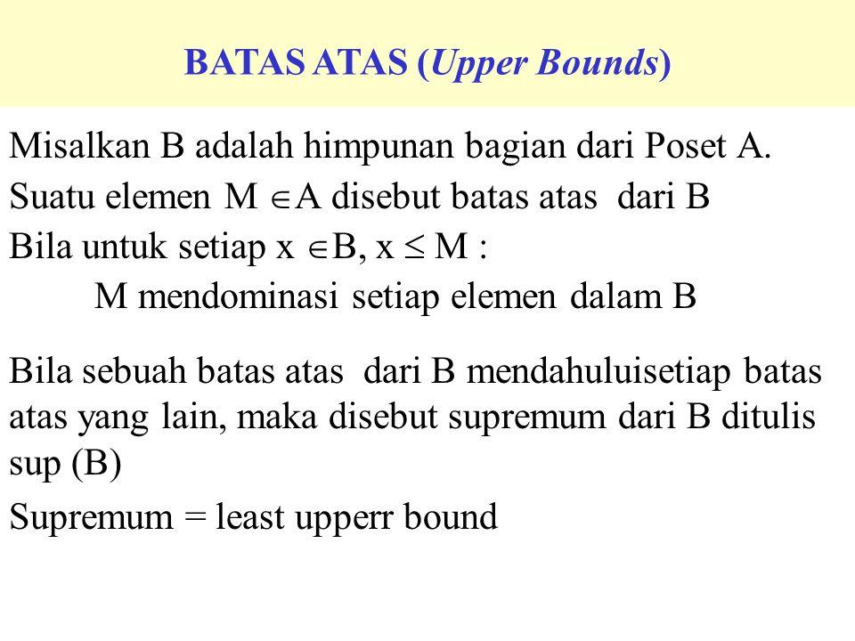 ELEMEN PERTAMA (First Element) Misalkan B adalah himpunan bagian dari Poset A. Suatu elemen M  A disebut batas atas dari B Bila untuk setiap x  B, x