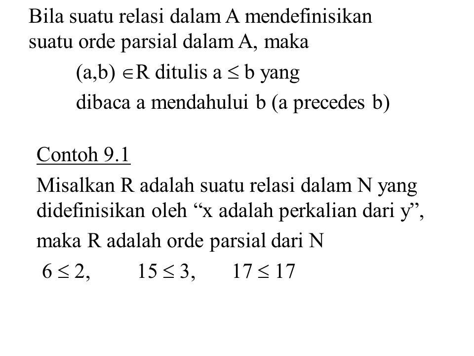 Bila suatu relasi dalam A mendefinisikan suatu orde parsial dalam A, maka (a,b)  R ditulis a  b yang dibaca a mendahului b (a precedes b) Contoh 9.1