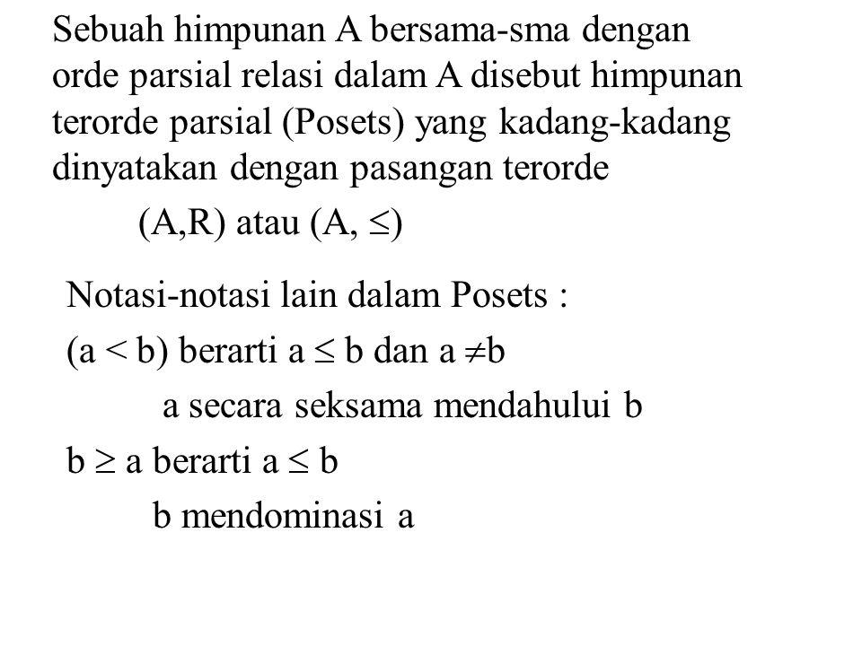 Sebuah himpunan A bersama-sma dengan orde parsial relasi dalam A disebut himpunan terorde parsial (Posets) yang kadang-kadang dinyatakan dengan pasang