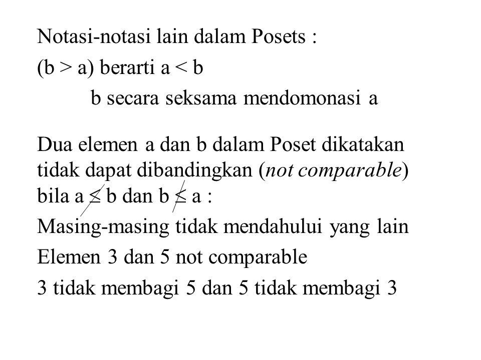 Notasi-notasi lain dalam Posets : (b > a) berarti a < b b secara seksama mendomonasi a Dua elemen a dan b dalam Poset dikatakan tidak dapat dibandingk