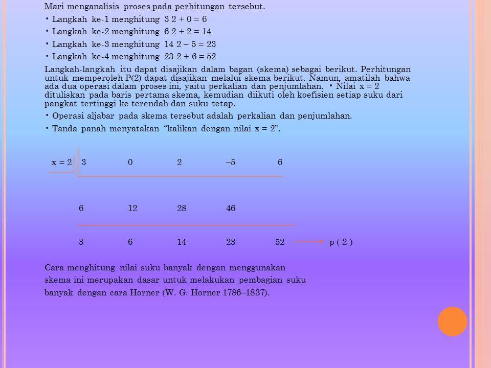 Mari menganalisis proses pada perhitungan tersebut. Langkah ke-1 menghitung 3 2 + 0 = 6 Langkah ke-2 menghitung 6 2 + 2 = 14 Langkah ke-3 menghitung 1