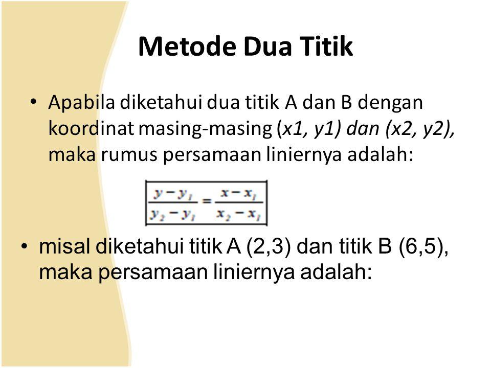 Metode Dua Titik Apabila diketahui dua titik A dan B dengan koordinat masing-masing (x1, y1) dan (x2, y2), maka rumus persamaan liniernya adalah: misa