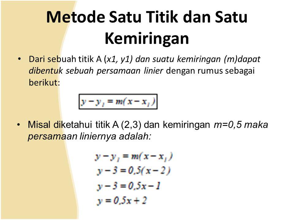 Metode Satu Titik dan Satu Kemiringan Dari sebuah titik A (x1, y1) dan suatu kemiringan (m)dapat dibentuk sebuah persamaan linier dengan rumus sebagai
