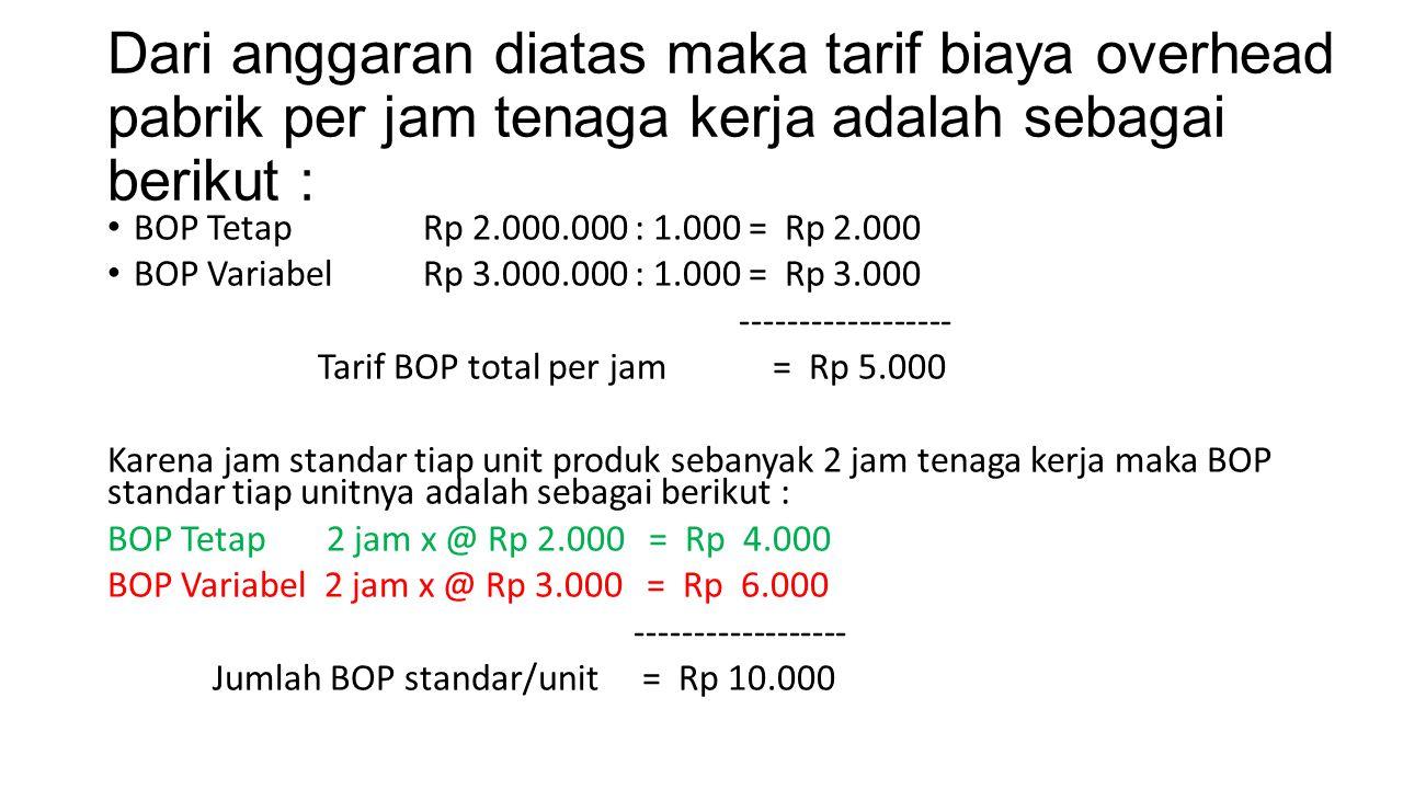 Dari anggaran diatas maka tarif biaya overhead pabrik per jam tenaga kerja adalah sebagai berikut : BOP Tetap Rp 2.000.000 : 1.000 = Rp 2.000 BOP Vari