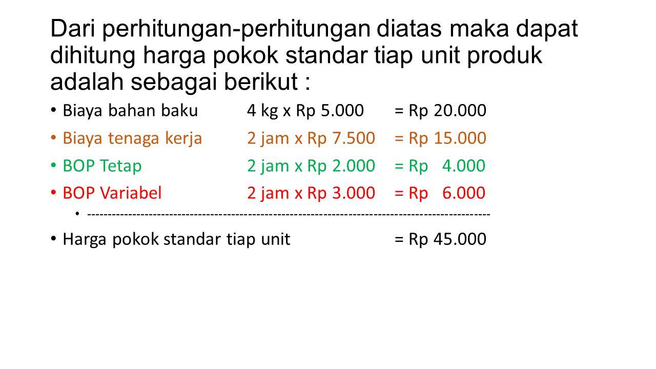 Dari perhitungan-perhitungan diatas maka dapat dihitung harga pokok standar tiap unit produk adalah sebagai berikut : Biaya bahan baku4 kg x Rp 5.000