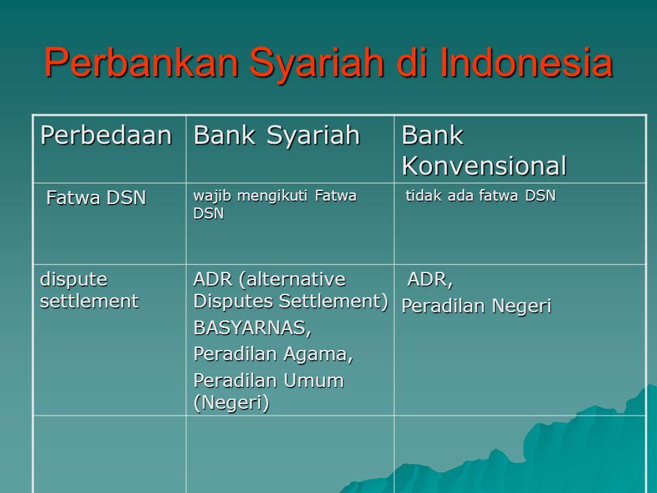 Perbankan Syariah di Indonesia Perbedaan Bank Syariah Bank Konvensional Fatwa DSN Fatwa DSN wajib mengikuti Fatwa DSN tidak ada fatwa DSN tidak ada fa